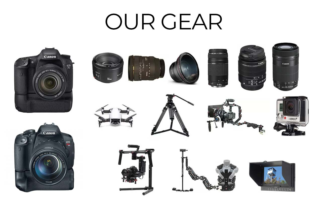 OUR GEAR